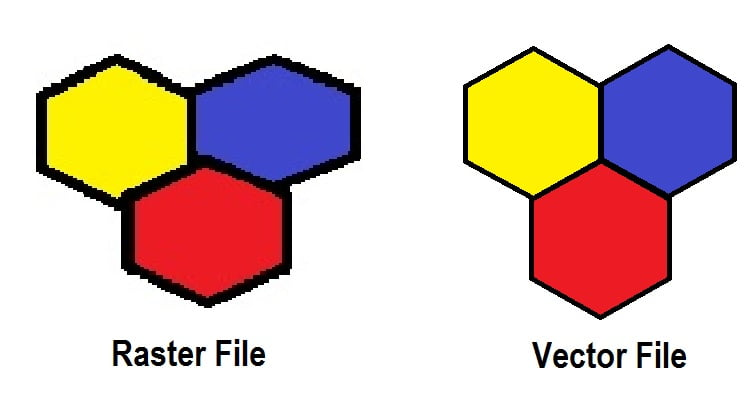 raster and vector file formet