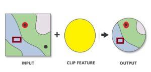 clip tool