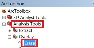 erase geoprocessing tools in arcgis
