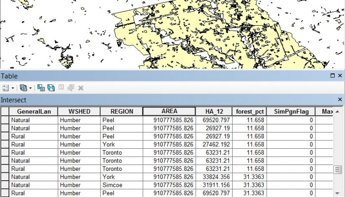 intersect geoprocessing tools in arcgis